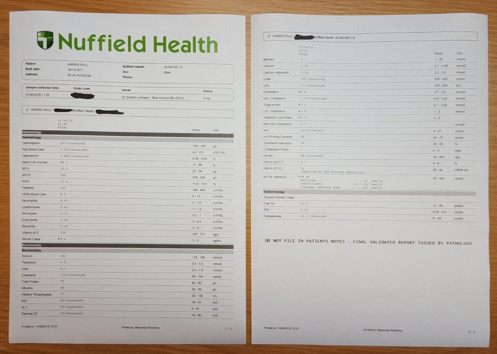 Paul Private Blood Test Nuffield Results